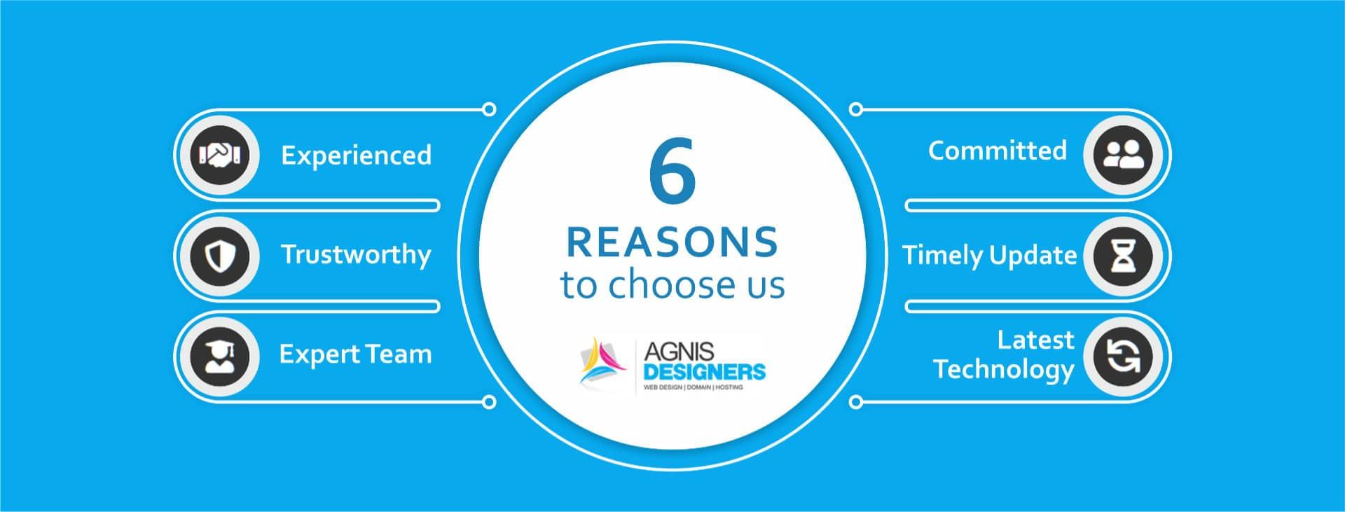 Trusted Web Design Digital Marketing Company In Kolhapur Agnis Designers